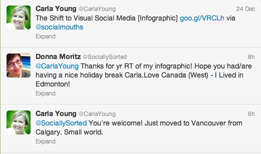 Twitter | Socially Sorted
