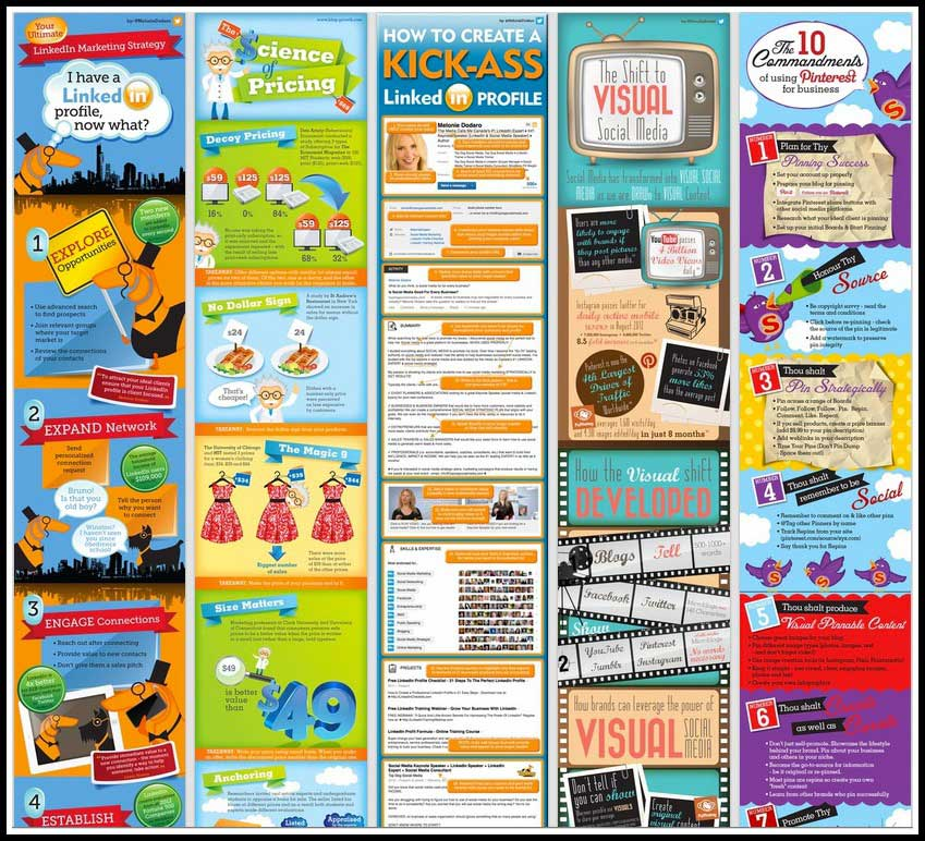 A collage of Infographics by Socially Sorted