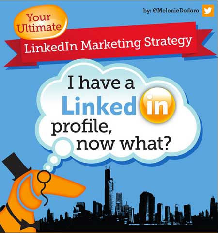 Ultimate-LinkedIn-Marketing-Strategy---Top-Dog-Social-Media-