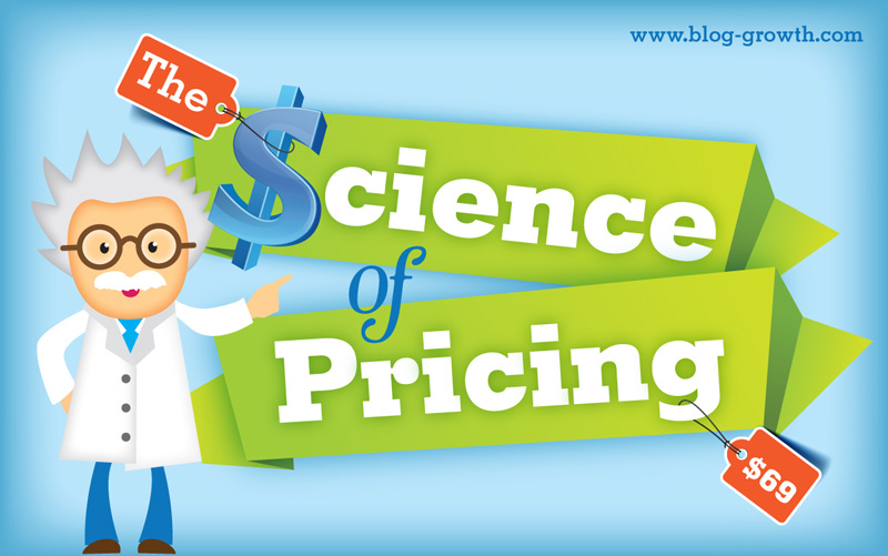 The Science of Pricing [Infographic of the Week]