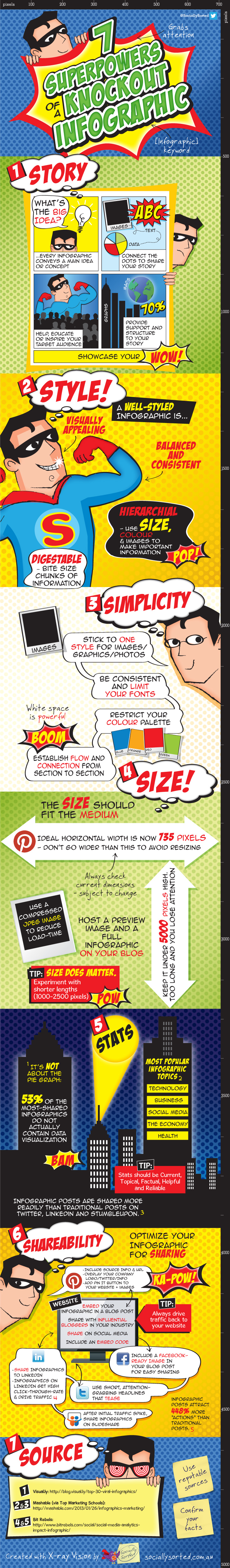7 Superpowers of a Knockout Infographic by Socially Sorted