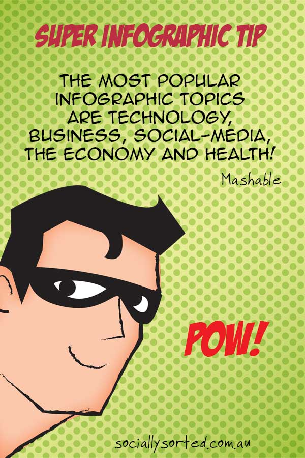 Super Infographic Tip - the Most Popular Topics
