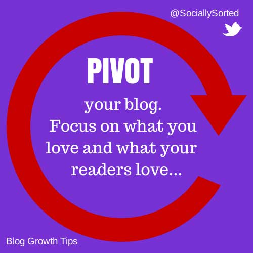 Pivot-Your-Blog