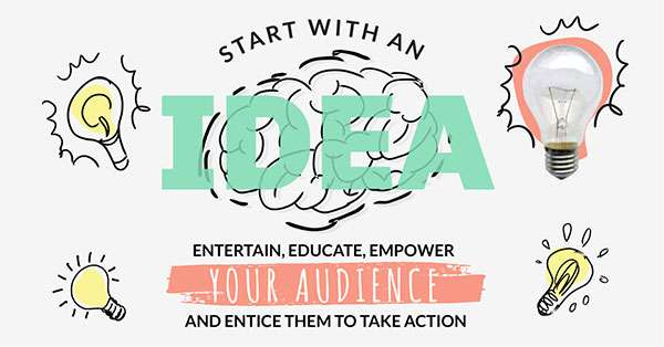 Start with an Idea - Plan your images for best results (click to see Infographic)