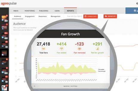Detailed reports on Agorpulse - 12 Reasons Why I Love Agorapulse for Social Media Management