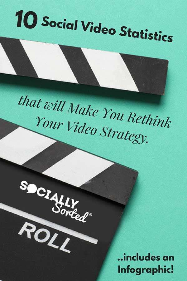 10 Social Video Statistics to Make you Rethink Your Video Strategy