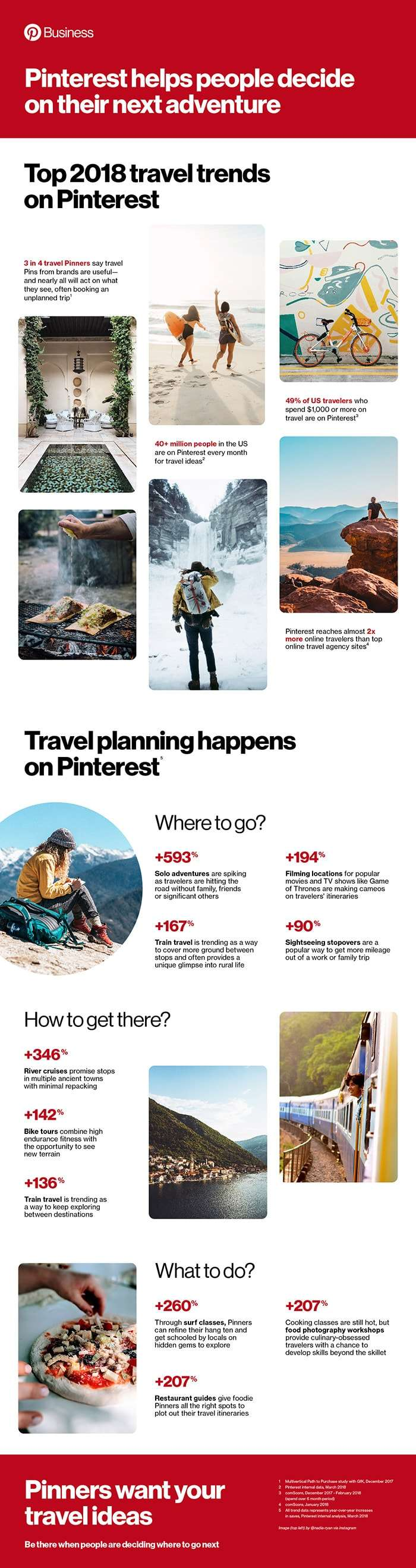 10 Hottest Pinterest Travel Trends You Need to Know for Marketing - Have you Tried these Pinterest Marketing Tips for Tourism?