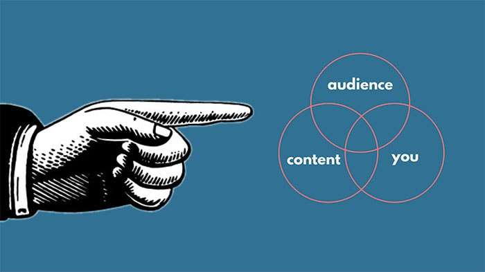 How to Find the Sweet Spot for social media content - How to Find The Best Social Media Platform For Your Business (the Sweet Spot)