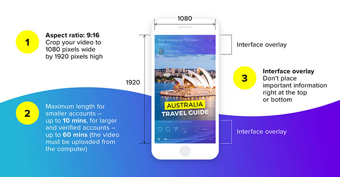 IGTV Specs - 10 Great IGTV Ideas to Promote Your Brand [+Free Templates]