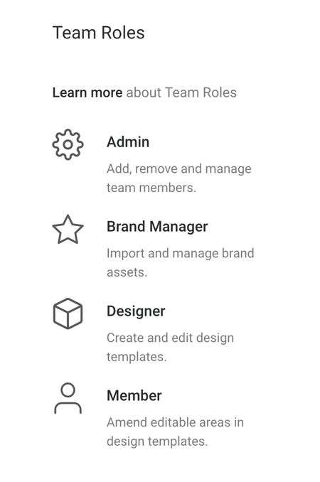 Easil user permissions - 3 Visual Design Tools for Teams (for Non-Designers)