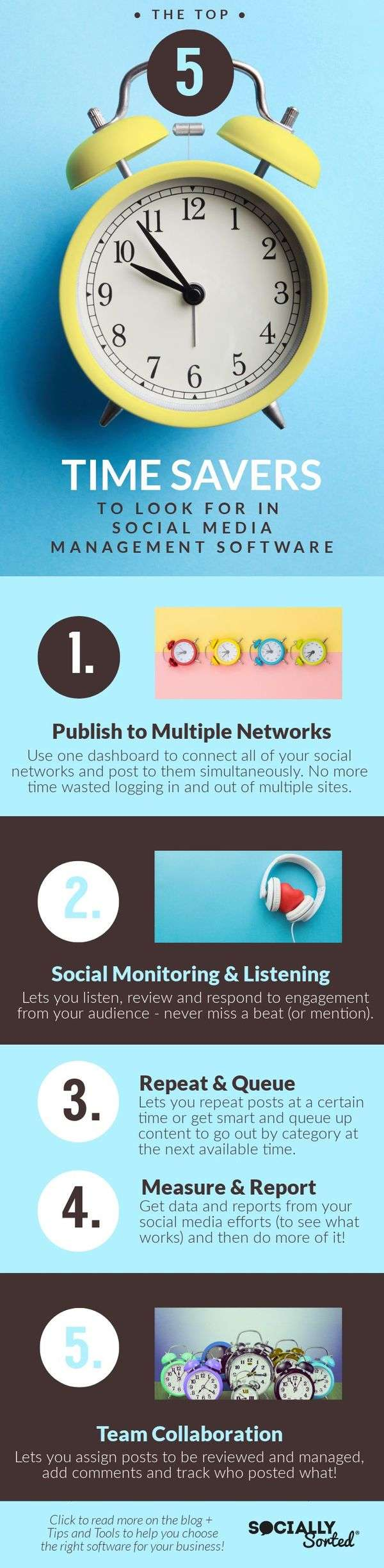 Infographic - 5 Top Time Savers to Look for in Social Media Management Software #SocialMediaManagement #SocialMedia #Infographic
