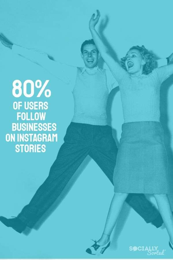 Quote about Instagram Stories - 80% of users follow businesses on Instagram Stories - why Instagram is good for businesses.