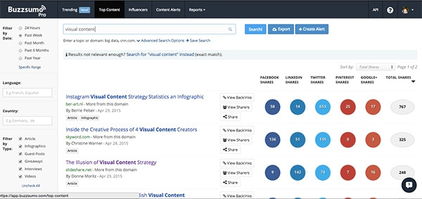 10 Social Media and Business Tools I Can't Live Without - BuzzSumo