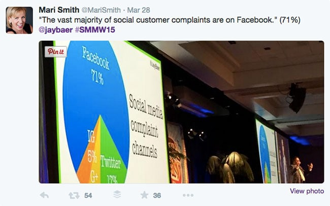 Most Popular Social Media Complaint Channels (via Mari Smith) - Jay Baer Keynote #smmw15