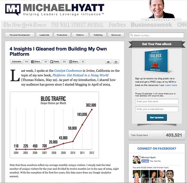 Michael Hyatt Blog Post