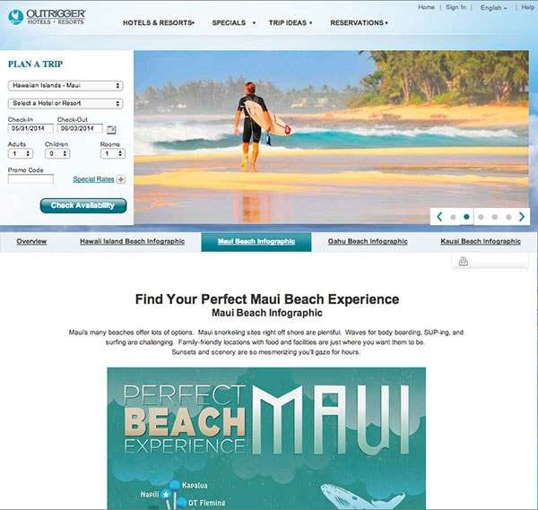 Outrigger Resort Website Infographic