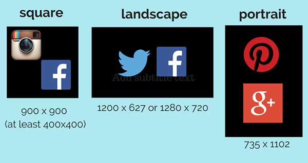 The 3 Image Size You Need for all platforms - Square, Portrait , Landscape
